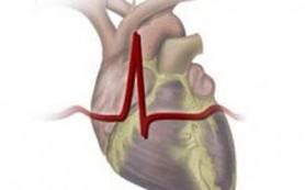Инотропный препарат улучшает безсобытийную выживаемость при терминальной сердечной недостаточности