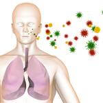 Способы защиты от туберкулеза