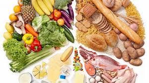 Преимущества раздельного питания