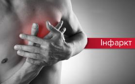 Инфаркт – болезнь, которая «молодеет»