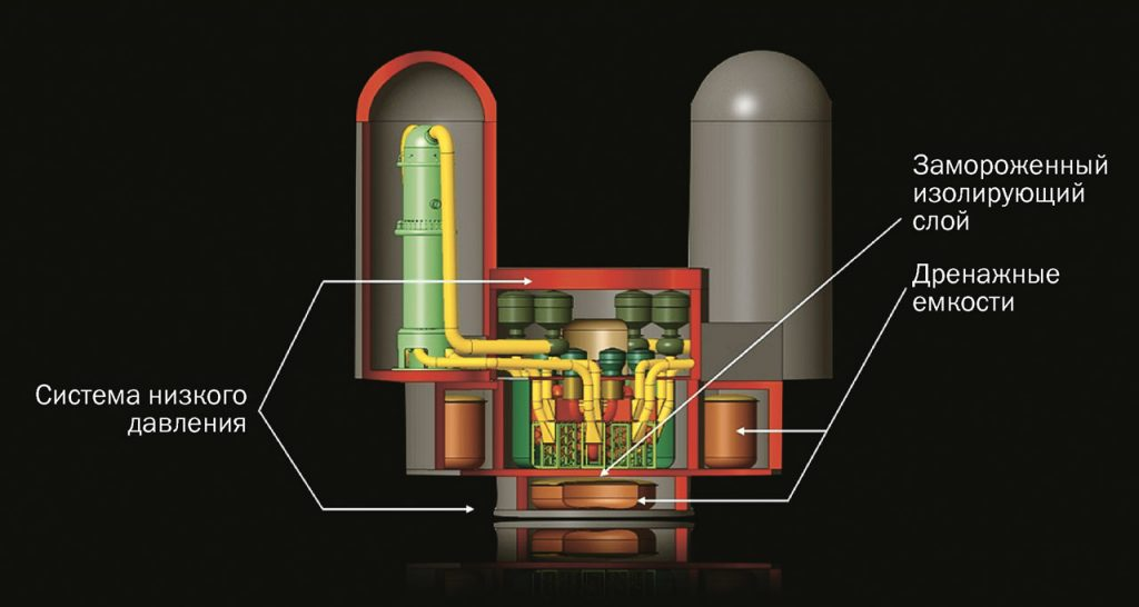 Реактор на быстрых нейтронах был собран благодаря усилиям специалистов из Атомэнергомаш