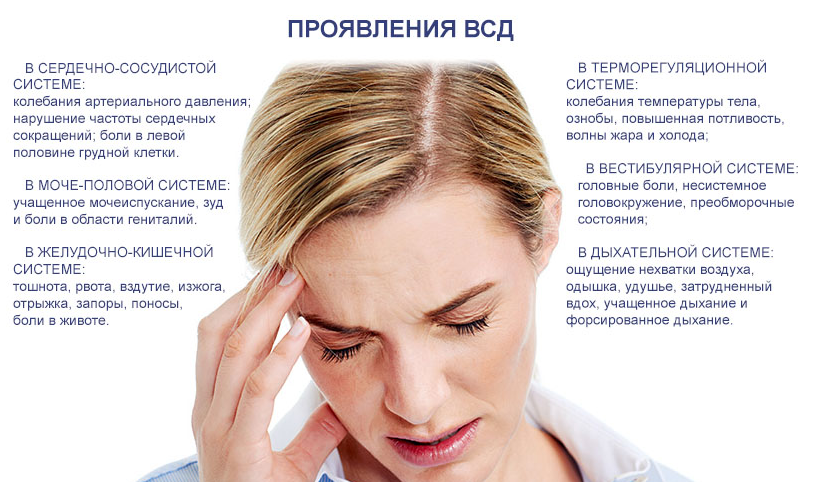 Как лечить ВСД?